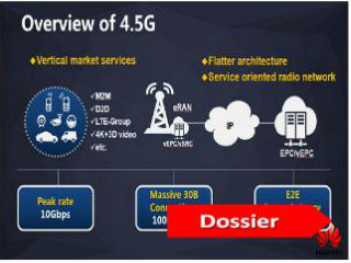 The Chinese tech giant Huawei is promising a '4.5G' mobile networking solution by 2016 that will deliver more than 1 Gbit/s in throughput with 10 milliseconds latency.